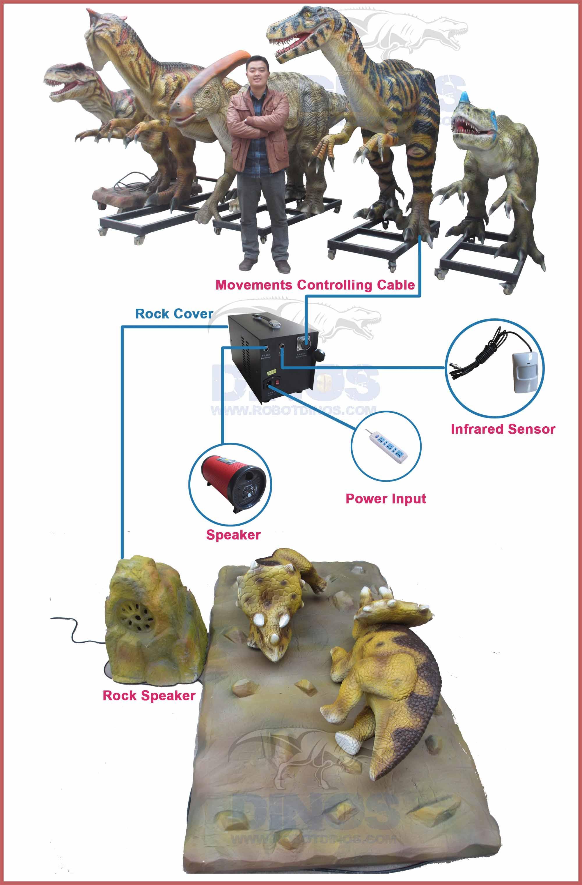 animatronic dinosaur,dinosaur costume